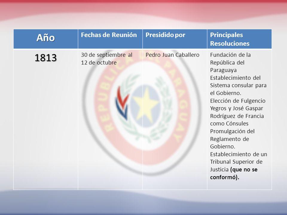 Año Fechas de ReuniónPresidido porPrincipales Resoluciones 1813 30 de septiembre al 12 de octubre Pedro Juan CaballeroFundación de la República del Paraguaya Establecimiento del Sistema consular para el Gobierno.