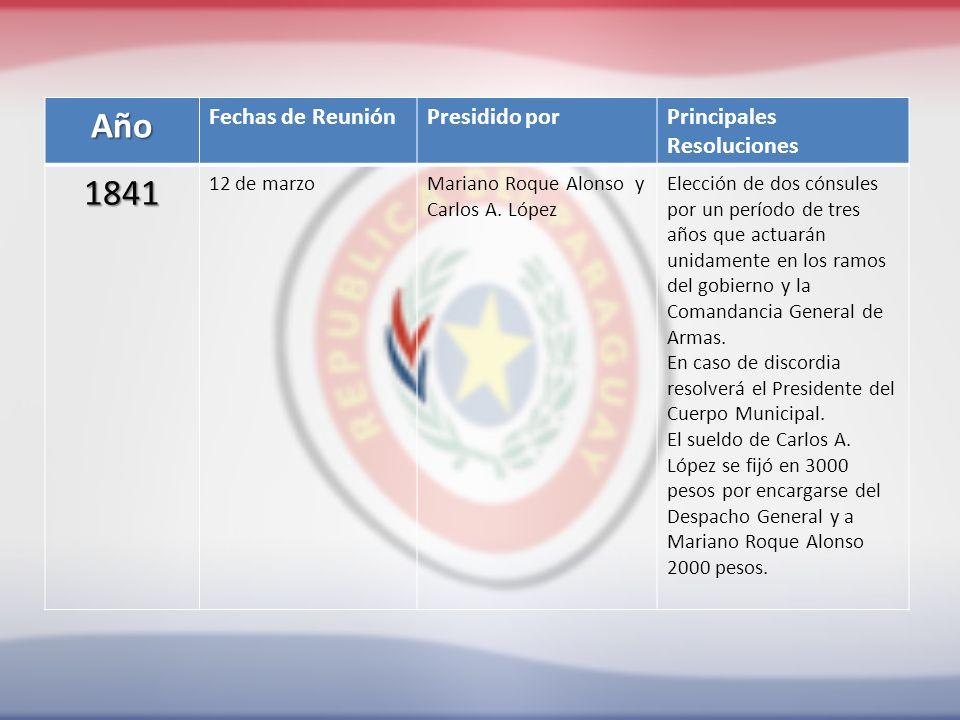 Año Fechas de ReuniónPresidido porPrincipales Resoluciones 1841 12 de marzoMariano Roque Alonso y Carlos A.