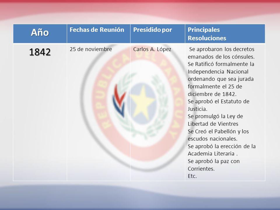 Año Fechas de ReuniónPresidido porPrincipales Resoluciones 1842 25 de noviembreCarlos A.