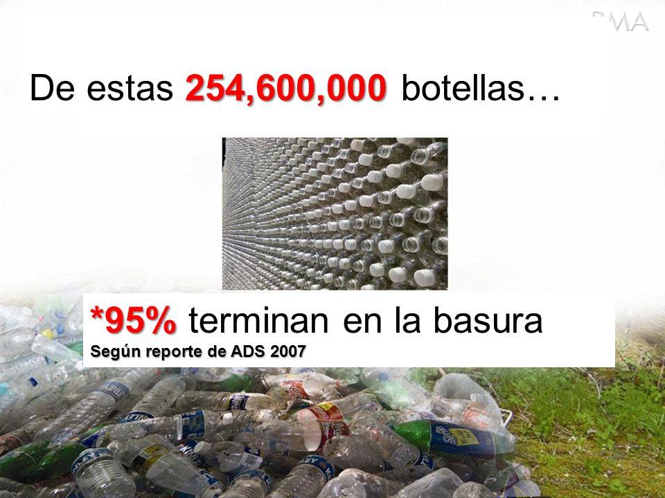 *95% *95% terminan en la basura Según reporte de ADS 2007 254,600,000 De estas 254,600,000 botellas…