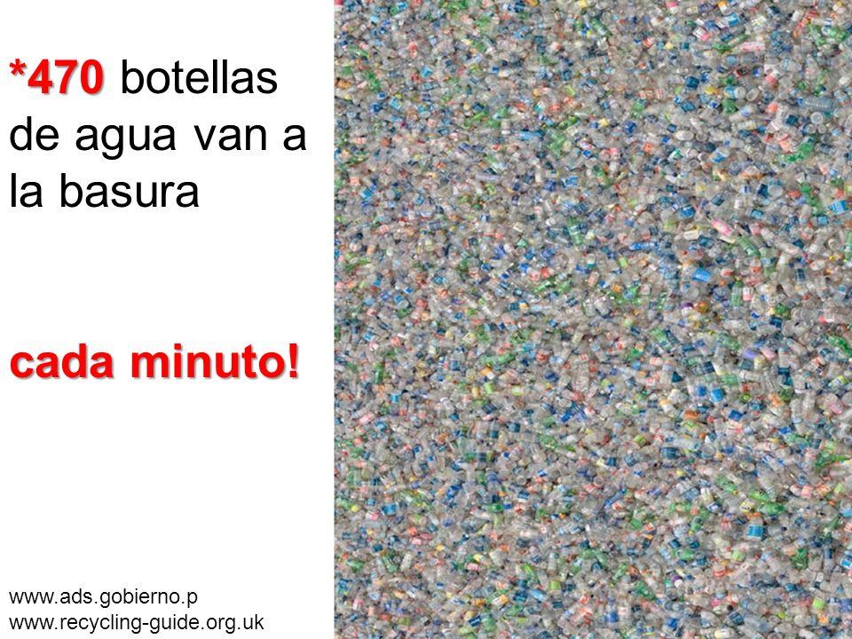 *470 *470 botellas de agua van a la basura cada minuto! www.ads.gobierno.p www.recycling-guide.org.uk