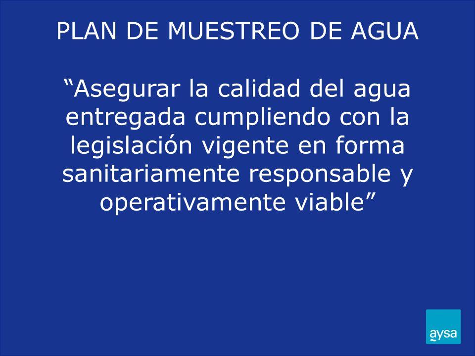 PLAN DE MUESTREO DE AGUA Asegurar la calidad del agua entregada cumpliendo con la legislación vigente en forma sanitariamente responsable y operativam