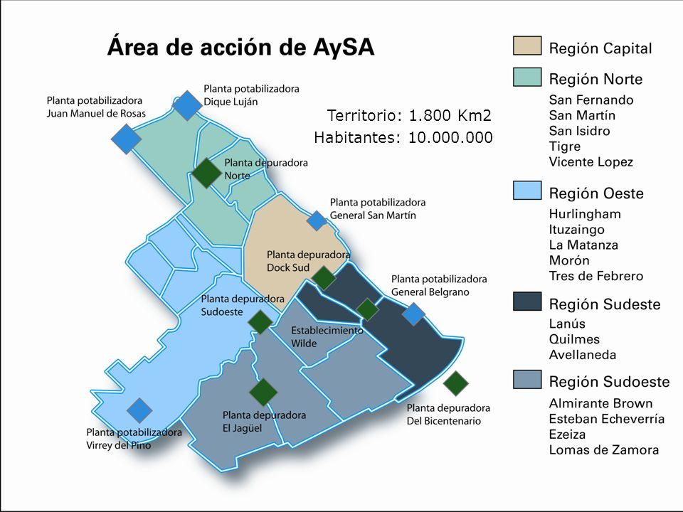 AGUA POTABLE Habitantes: 8.100.000 84% del área de acción