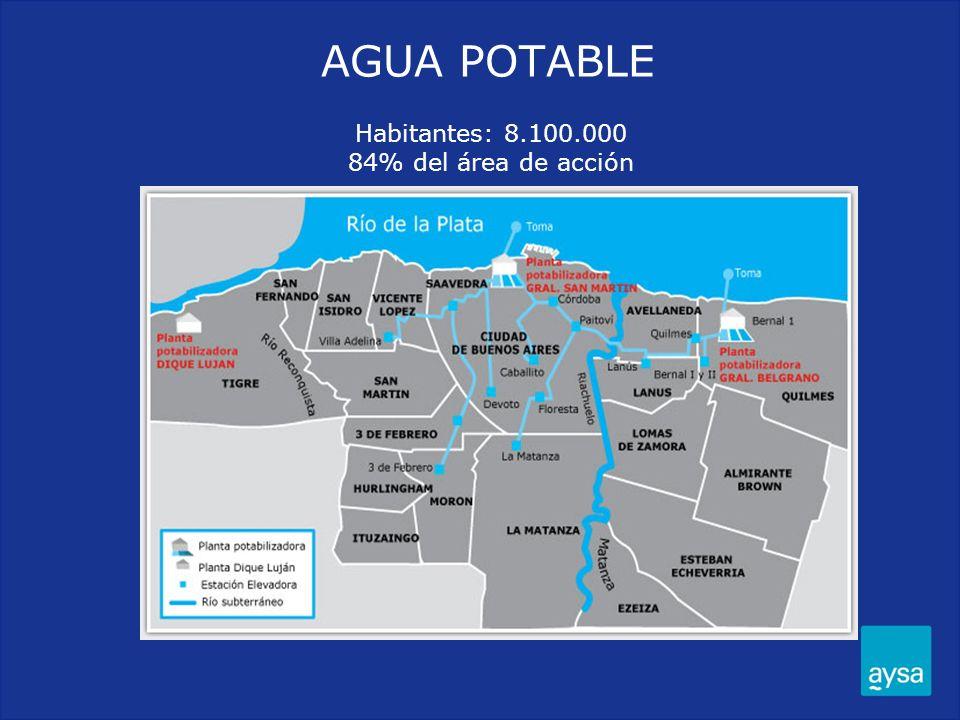 DESAGÜES CLOACALES Habitantes: 5.700.000 59 % del área de acción