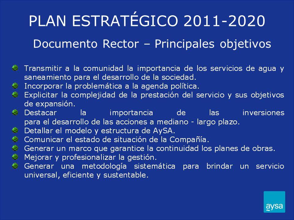 PLAN ESTRATÉGICO 2011-2020 Documento Rector – Principales objetivos