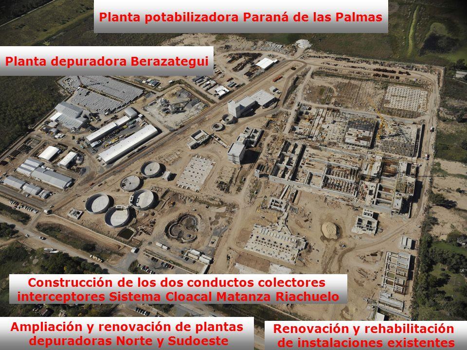 Renovación y rehabilitación de instalaciones existentes Planta potabilizadora Paraná de las Palmas Planta depuradora Berazategui Ampliación y renovaci