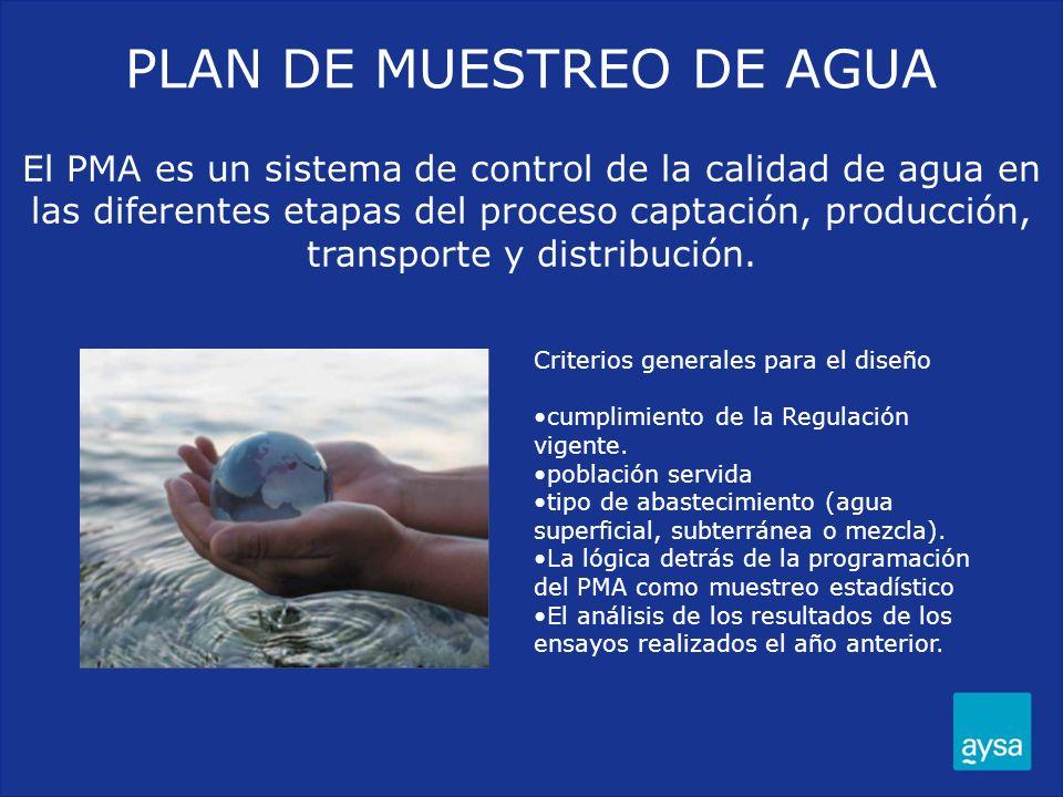 PLAN DE MUESTREO DE AGUA El PMA es un sistema de control de la calidad de agua en las diferentes etapas del proceso captación, producción, transporte