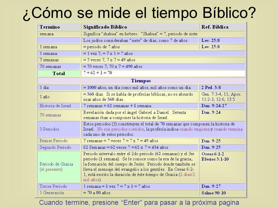 ¿Cómo se mide el tiempo Bíblico? Cuando termine, presione Enter para pasar a la próxima pagina