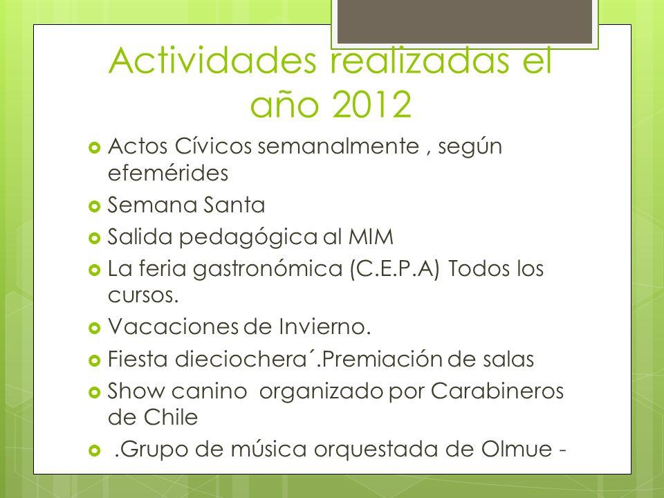 Actividades realizadas el año 2012 Actos Cívicos semanalmente, según efemérides Semana Santa Salida pedagógica al MIM La feria gastronómica (C.E.P.A)