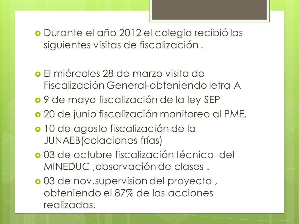 Durante el año 2012 el colegio recibió las siguientes visitas de fiscalización. El miércoles 28 de marzo visita de Fiscalización General-obteniendo le