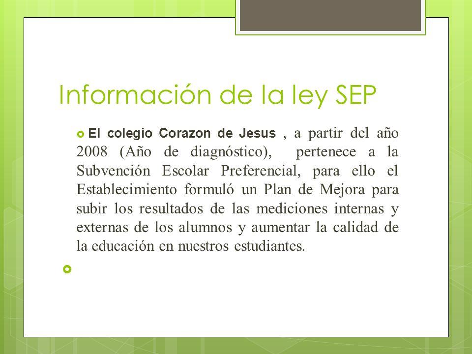Información de la ley SEP El colegio Corazon de Jesus, a partir del año 2008 (Año de diagnóstico), pertenece a la Subvención Escolar Preferencial, par