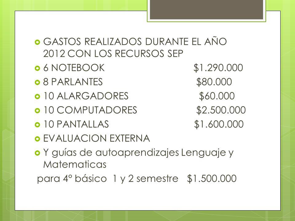 GASTOS REALIZADOS DURANTE EL AÑO 2012 CON LOS RECURSOS SEP 6 NOTEBOOK $1.290.000 8 PARLANTES $80.000 10 ALARGADORES $60.000 10 COMPUTADORES $2.500.000