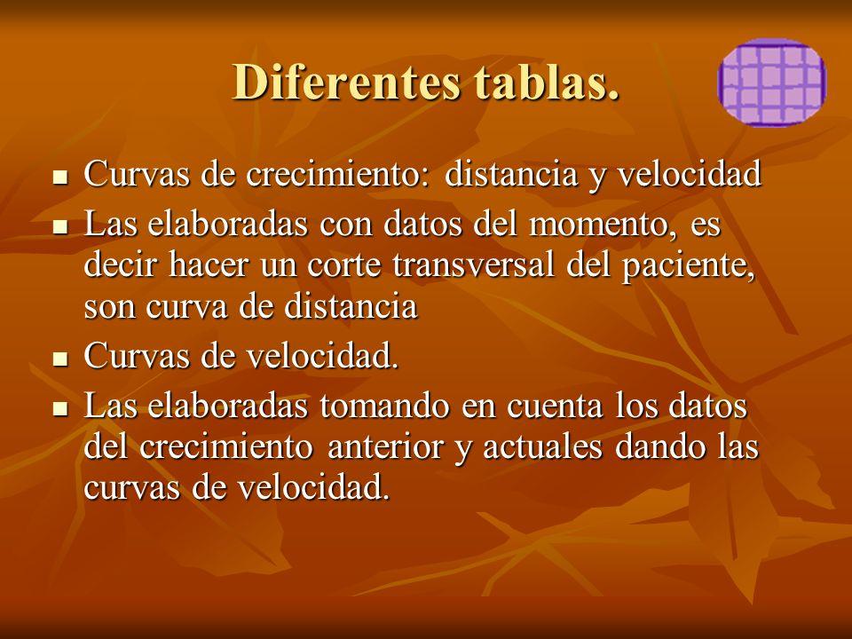 Diferentes tablas.