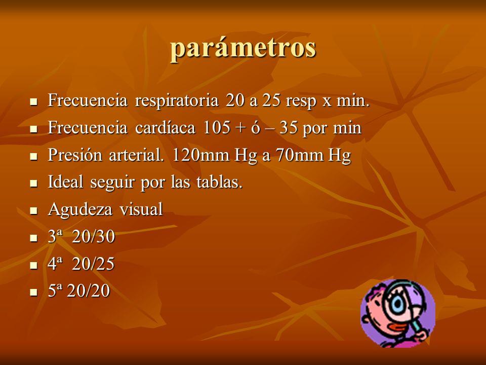 parámetros Frecuencia respiratoria 20 a 25 resp x min.