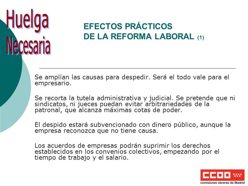 1 EFECTOS PRÁCTICOS DE LA REFORMA LABORAL (1) Se amplían las causas para despedir.