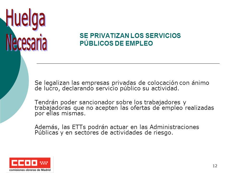 12 SE PRIVATIZAN LOS SERVICIOS PÚBLICOS DE EMPLEO Se legalizan las empresas privadas de colocación con ánimo de lucro, declarando servicio público su actividad.