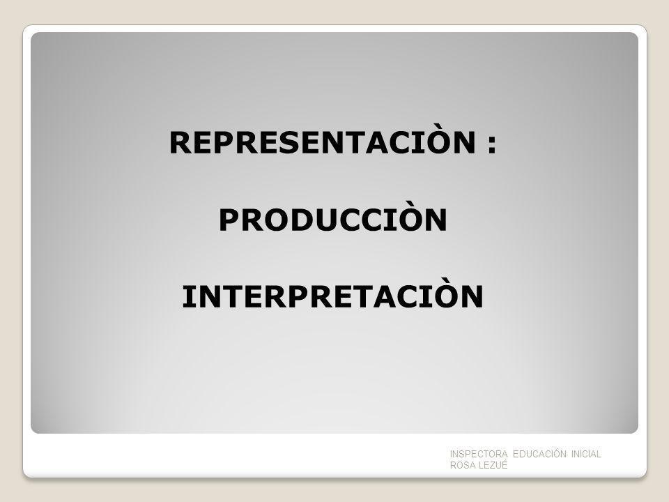 REPRESENTACIÒN : PRODUCCIÒN INTERPRETACIÒN INSPECTORA EDUCACIÓN INICIAL ROSA LEZUÉ