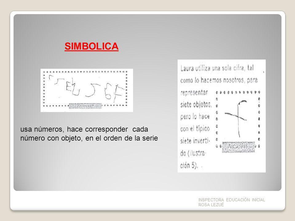 usa números, hace corresponder cada número con objeto, en el orden de la serie SIMBOLICA INSPECTORA EDUCACIÓN INICIAL ROSA LEZUÉ