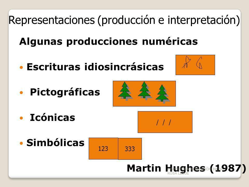 Algunas producciones numéricas Escrituras idiosincrásicas Pictográficas Icónicas Simbólicas Martin Hughes (1987) / / / 123 333 Representaciones (produ