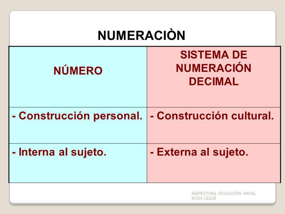 Ejemplo: Ana escribió correctamente el número treinta y cuatro.