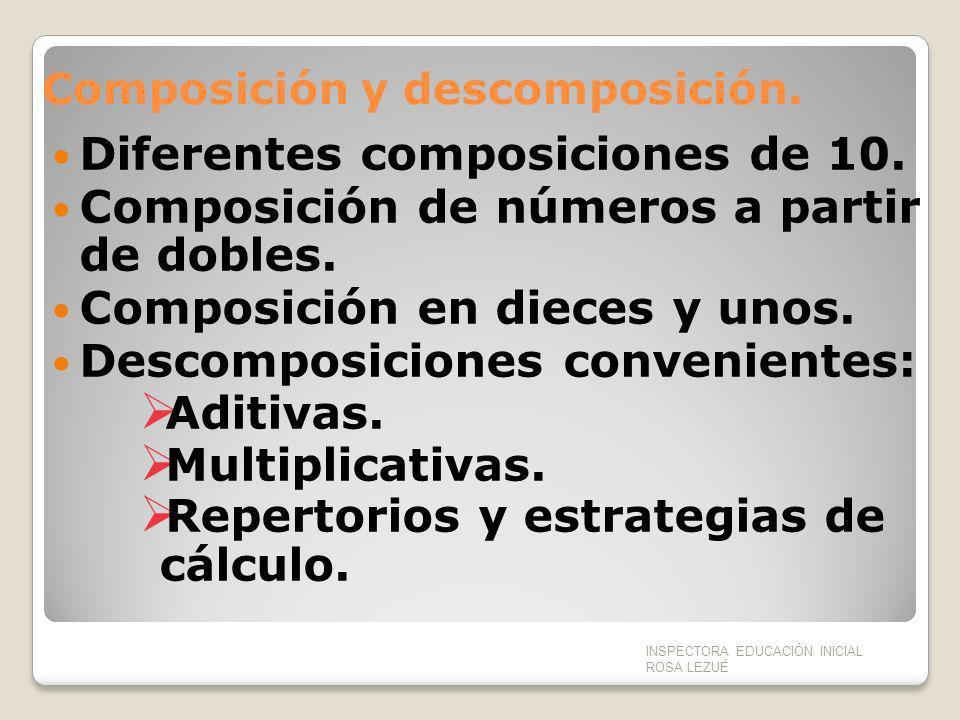 Composición y descomposición. Diferentes composiciones de 10. Composición de números a partir de dobles. Composición en dieces y unos. Descomposicione