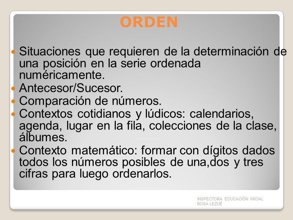 ORDEN Situaciones que requieren de la determinación de una posición en la serie ordenada numéricamente. Antecesor/Sucesor. Comparación de números. Con