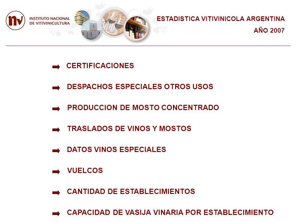 CERTIFICACIONES PRODUCCION DE MOSTO CONCENTRADO DESPACHOS ESPECIALES OTROS USOS TRASLADOS DE VINOS Y MOSTOS DATOS VINOS ESPECIALES VUELCOS CANTIDAD DE ESTABLECIMIENTOS CAPACIDAD DE VASIJA VINARIA POR ESTABLECIMIENTO ESTADISTICA VITIVINICOLA ARGENTINA AÑO 2007