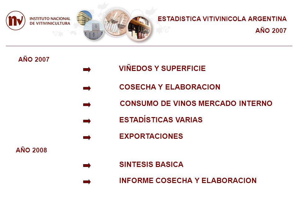 VIÑEDOS Y SUPERFICIE COSECHA Y ELABORACION CONSUMO DE VINOS MERCADO INTERNO ESTADÍSTICAS VARIAS ESTADISTICA VITIVINICOLA ARGENTINA AÑO 2007 EXPORTACIONES SINTESIS BASICA AÑO 2007 AÑO 2008 INFORME COSECHA Y ELABORACION