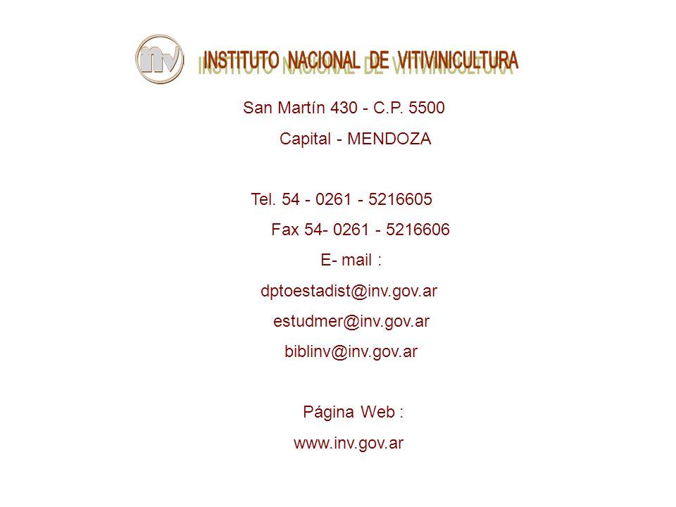 San Martín 430 - C.P. 5500 Capital - MENDOZA Tel. 54 - 0261 - 5216605 Fax 54- 0261 - 5216606 E- mail : dptoestadist@inv.gov.ar estudmer@inv.gov.ar bib