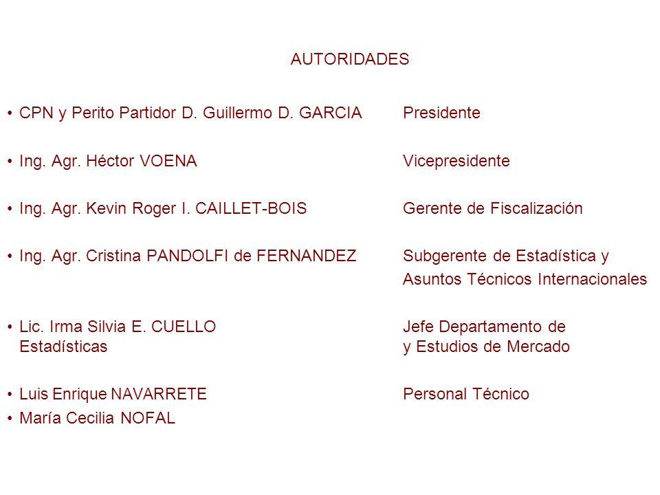 AUTORIDADES CPN y Perito Partidor D. Guillermo D. GARCIAPresidente Ing. Agr. Héctor VOENA Vicepresidente Ing. Agr. Kevin Roger I. CAILLET-BOISGerente