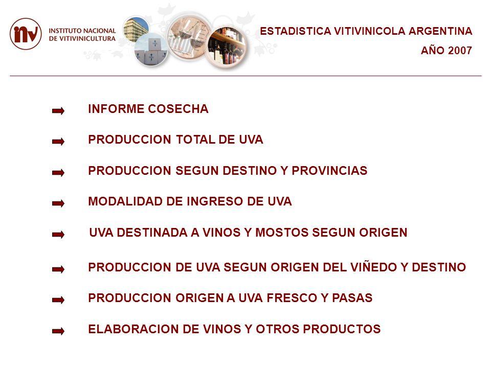 INFORME COSECHA ELABORACION DE VINOS Y OTROS PRODUCTOS PRODUCCION ORIGEN A UVA FRESCO Y PASAS PRODUCCION DE UVA SEGUN ORIGEN DEL VIÑEDO Y DESTINO UVA DESTINADA A VINOS Y MOSTOS SEGUN ORIGEN MODALIDAD DE INGRESO DE UVA PRODUCCION TOTAL DE UVA PRODUCCION SEGUN DESTINO Y PROVINCIAS ESTADISTICA VITIVINICOLA ARGENTINA AÑO 2007