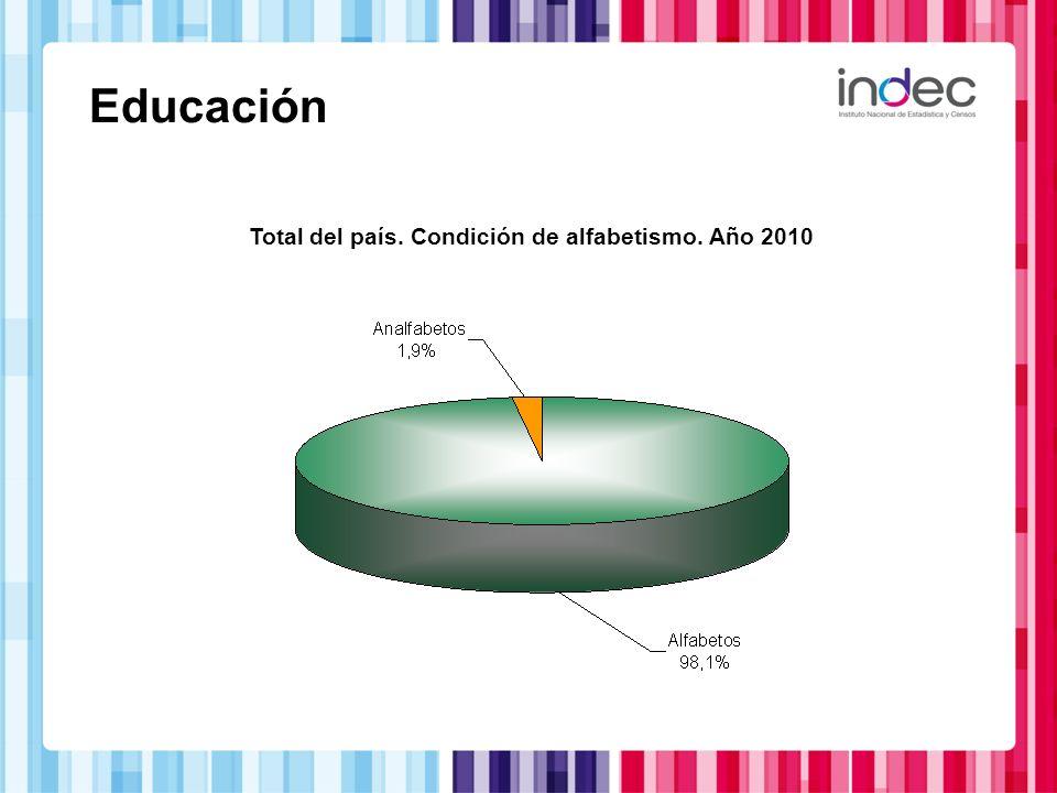 Educación Total del país. Condición de alfabetismo. Año 2010