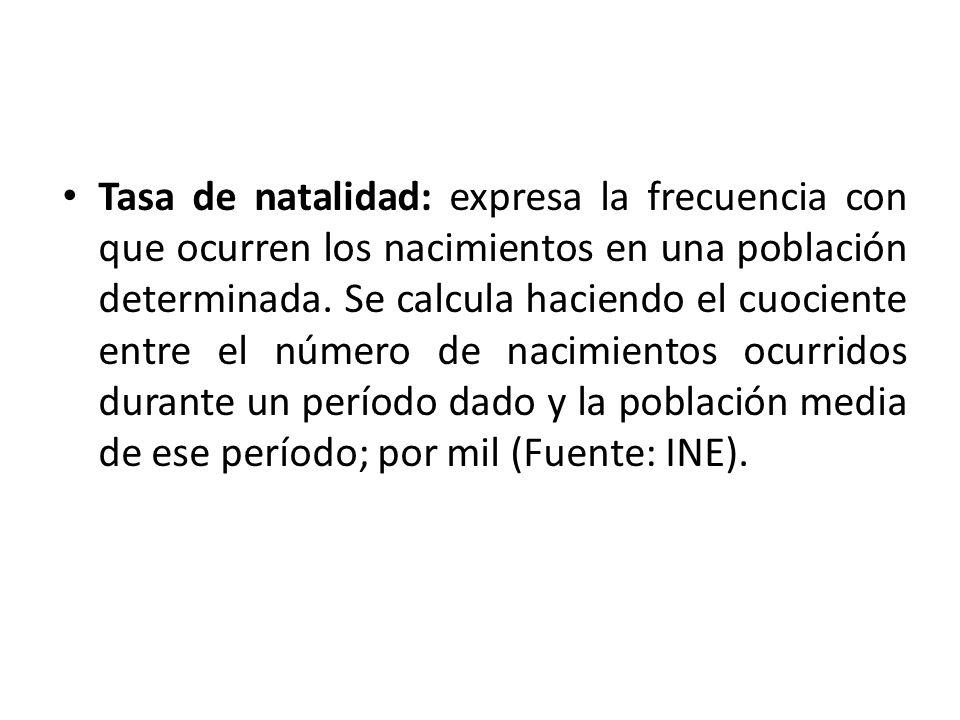 Antecedentes mundiales Fuente: INE Chile tiene un comportamiento similar al de los países desarrollados, presentando una baja tasa de fecundidad.