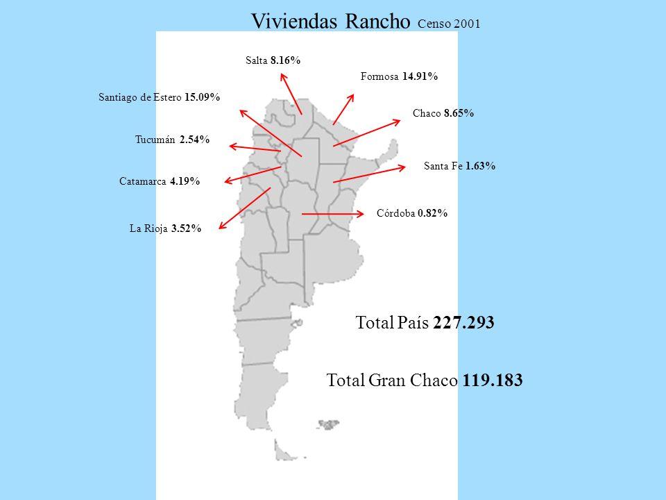 Formosa 14.91% Chaco 8.65% Salta 8.16% Santiago de Estero 15.09% Santa Fe 1.63% Córdoba 0.82% Tucumán 2.54% Catamarca 4.19% La Rioja 3.52% Total País
