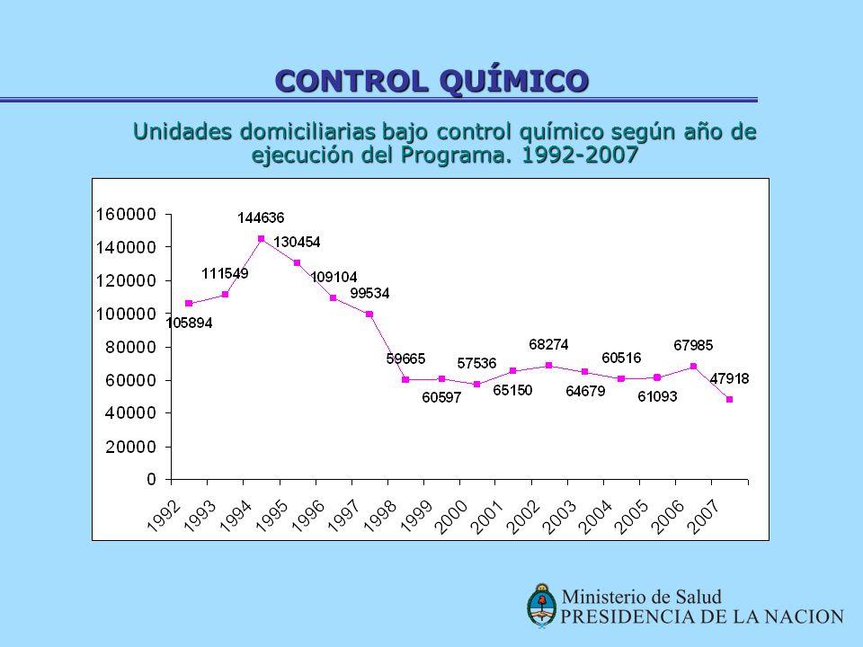 CONTROL QUÍMICO Unidades domiciliarias bajo control químico según año de ejecución del Programa. 1992-2007