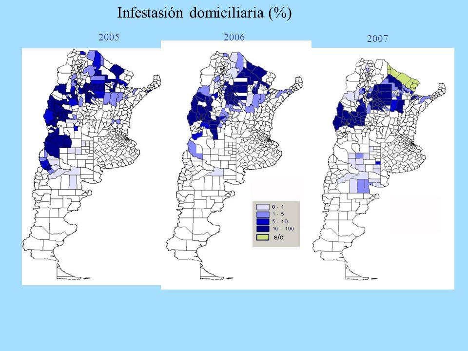 Infestasión domiciliaria (%) 20052006 2007