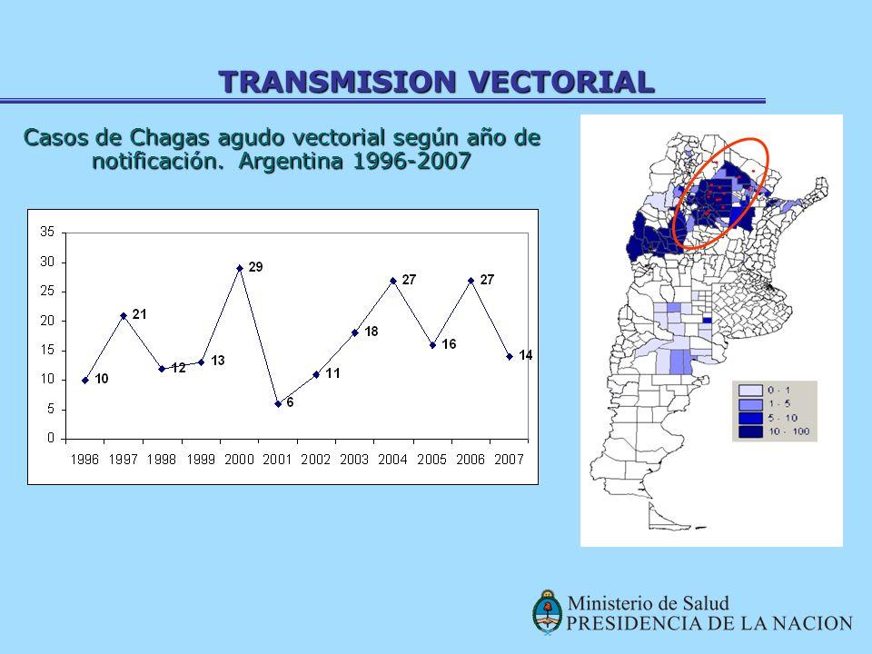 TRANSMISION VECTORIAL Casos de Chagas agudo vectorial según año de notificación. Argentina 1996-2007