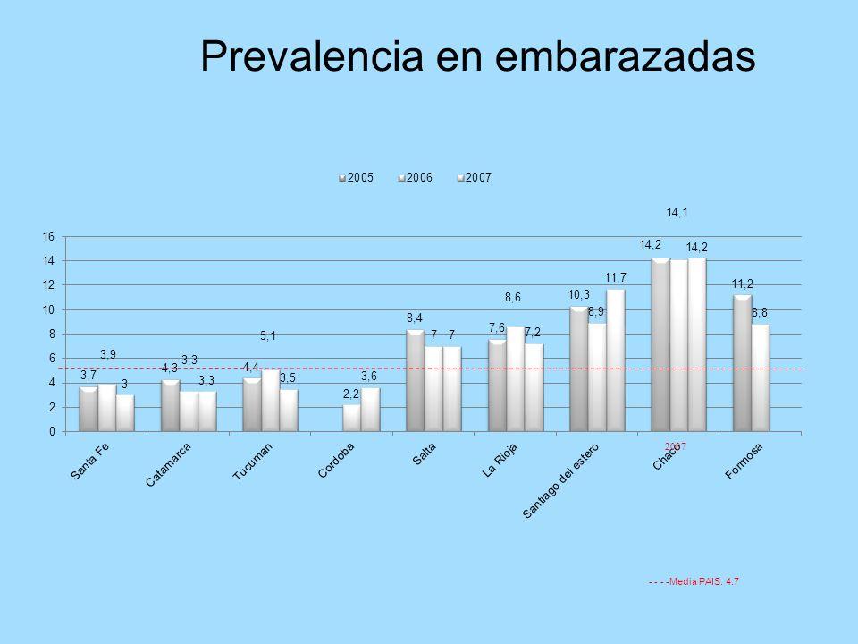 Prevalencia en embarazadas 2007