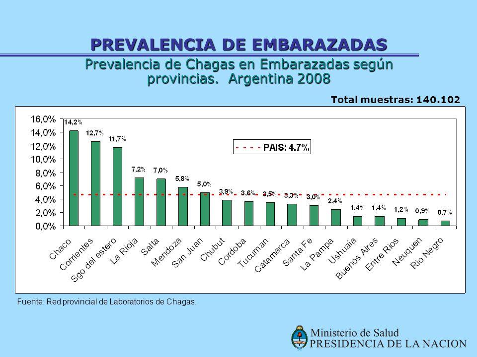 PREVALENCIA DE EMBARAZADAS Fuente: Red provincial de Laboratorios de Chagas. Prevalencia de Chagas en Embarazadas según provincias. Argentina 2008 Tot
