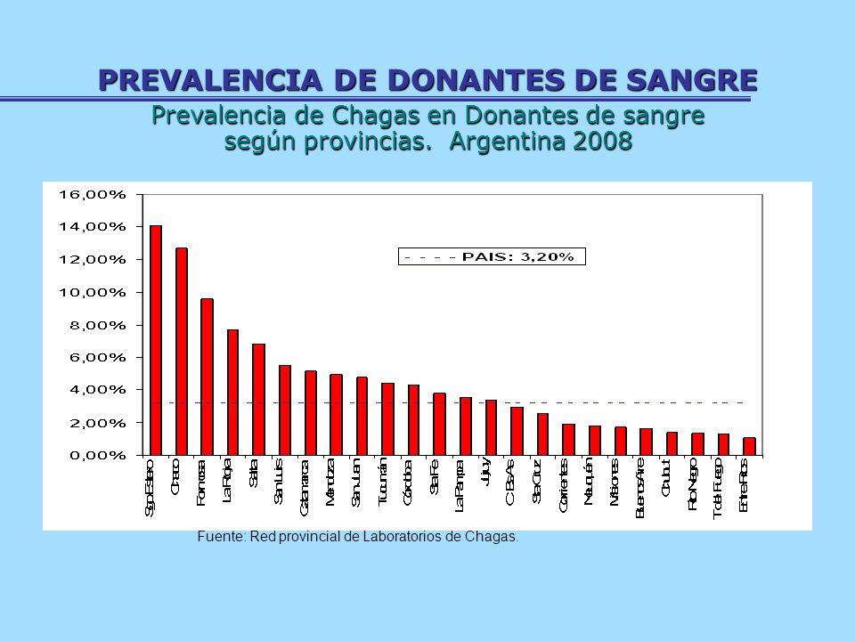 PREVALENCIA DE DONANTES DE SANGRE Fuente: Red provincial de Laboratorios de Chagas. Prevalencia de Chagas en Donantes de sangre según provincias. Arge