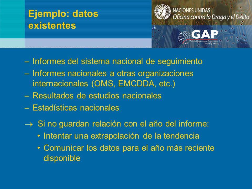 Ejemplo: datos existentes –Informes del sistema nacional de seguimiento –Informes nacionales a otras organizaciones internacionales (OMS, EMCDDA, etc.