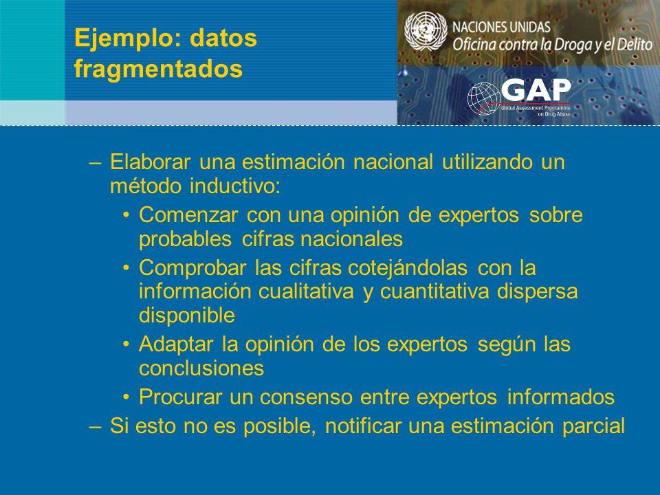 Ejemplo: datos fragmentados –Elaborar una estimación nacional utilizando un método inductivo: Comenzar con una opinión de expertos sobre probables cif
