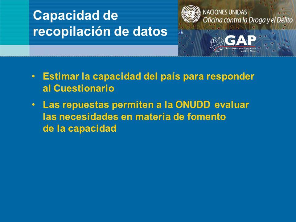 Capacidad de recopilación de datos Estimar la capacidad del país para responder al Cuestionario Las repuestas permiten a la ONUDD evaluar las necesida