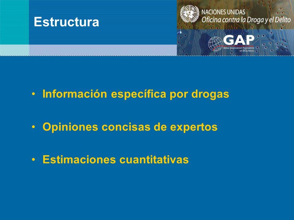 Información específica por drogas (1) ¿Qué información se pide.