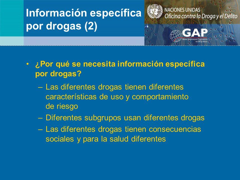 Información específica por drogas (2) ¿Por qué se necesita información específica por drogas? –Las diferentes drogas tienen diferentes características