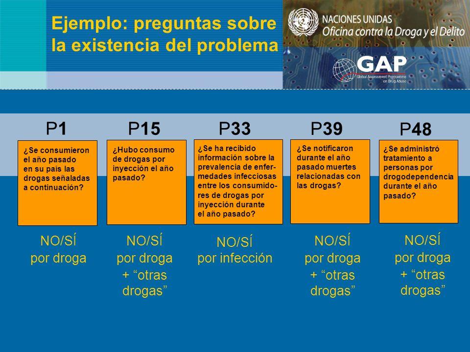 Ejemplo: preguntas sobre la existencia del problema NO/SÍ por droga NO/SÍ por droga + otras drogas NO/SÍ por infección NO/SÍ por droga + otras drogas
