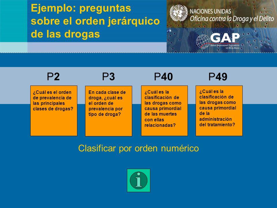 Ejemplo: preguntas sobre el orden jerárquico de las drogas Clasificar por orden numérico ¿Cuál es el orden de prevalencia de las principales clases de