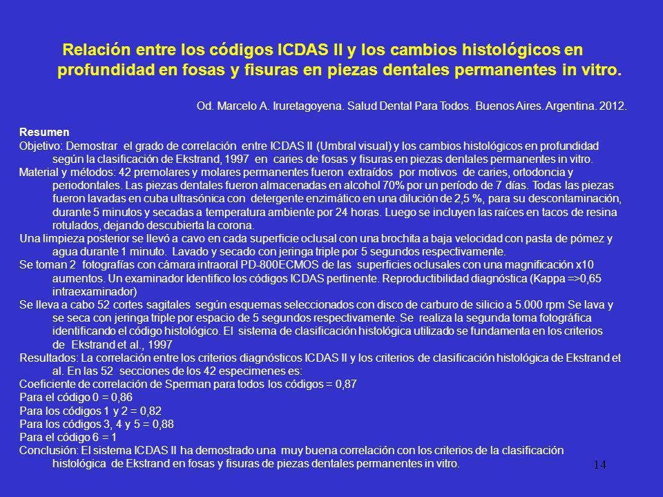 14 Relación entre los códigos ICDAS II y los cambios histológicos en profundidad en fosas y fisuras en piezas dentales permanentes in vitro. Od. Marce
