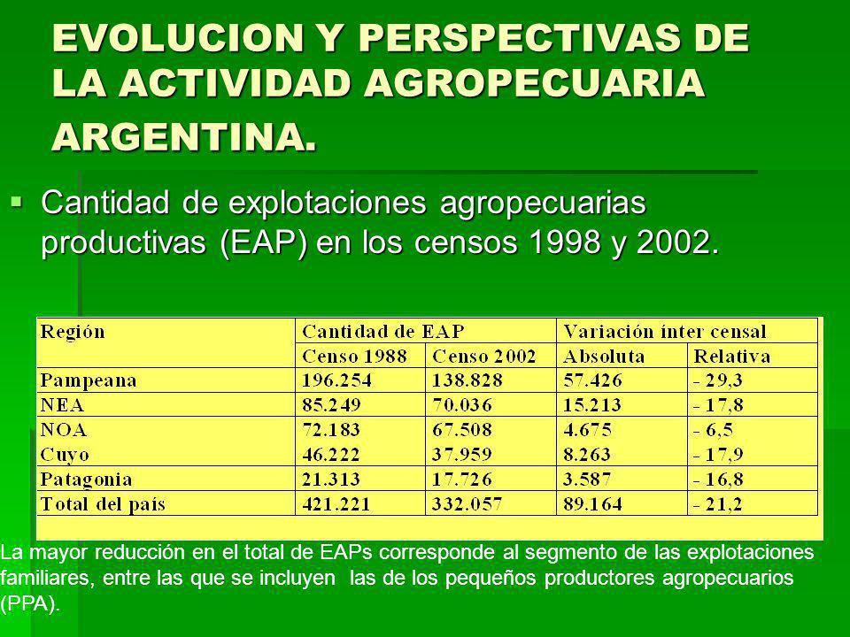EVOLUCION Y PERSPECTIVAS DE LA ACTIVIDAD AGROPECUARIA ARGENTINA. Cantidad de explotaciones agropecuarias productivas (EAP) en los censos 1998 y 2002.