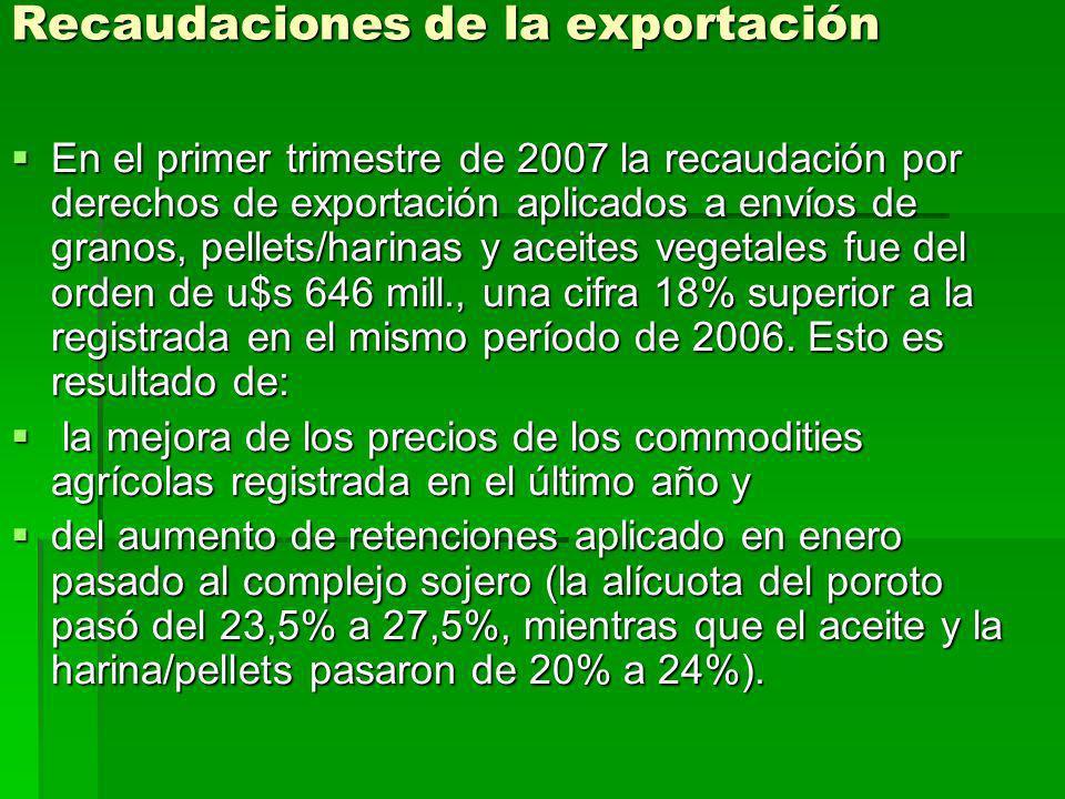 Recaudaciones de la exportación En el primer trimestre de 2007 la recaudación por derechos de exportación aplicados a envíos de granos, pellets/harina